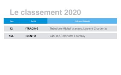 I-TRACING au classement FrenchWeb 500 2020